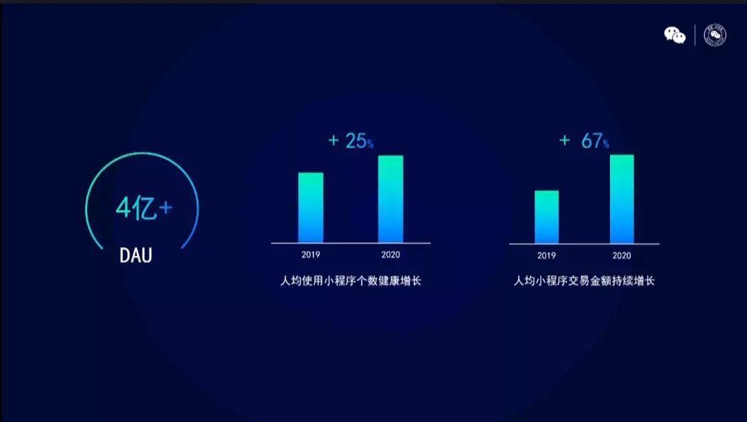 重庆小程序制作公司